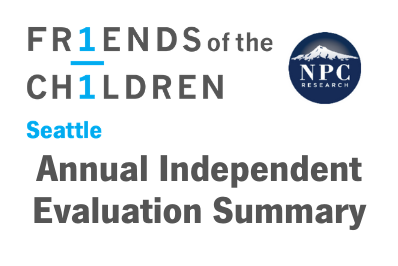 Annual Independent Evaluation Summary